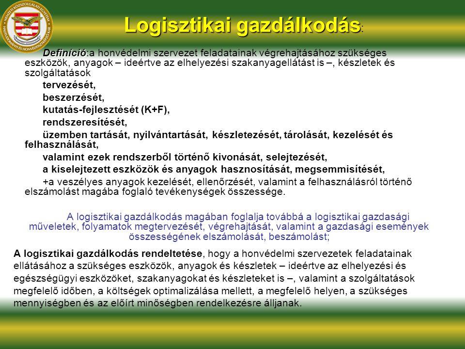 Magyar Honvédség műveleti alkalmazásával közvetlenül összefüggő beszerzés műveleti beszerzés: az MH Összhaderőnemi Parancsnokság (a továbbiakban: MH ÖHP) szervezeti egységébe tartozó, műveleti területen telephellyel rendelkező ideiglenes szervezet feladatainak végrehajtásához szükséges műveleti területen történő árubeszerzés, szolgáltatás megrendelése, építési beruházás, amely a beszerzés tárgyára vonatkozó nemzetközi szerződés, vagy tárcaszintű nemzetközi megállapodás hiányában hazai forrásból határidőre, vagy gazdaságosan nem biztosítható műveleti beszerzéseket a műveleti beszerzések lefolytatási rendjéről szóló HM KÁT - HVKF együttes intézkedés szerint kell lefolytatni.