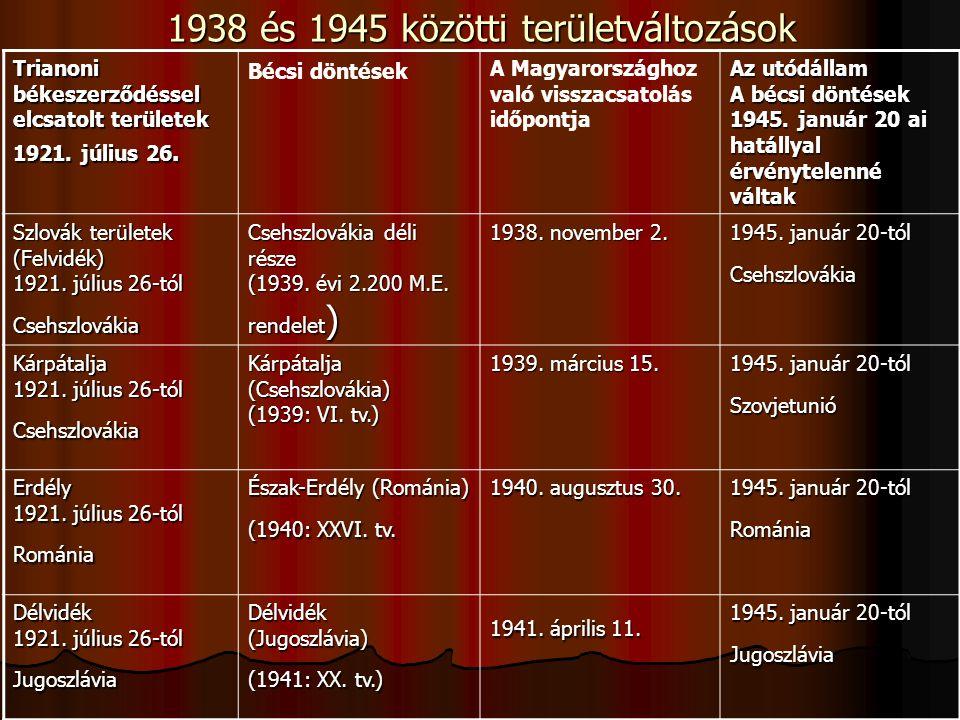 1938 és 1945 közötti területváltozások Trianoni békeszerződéssel elcsatolt területek 1921. július 26. Bécsi döntések A Magyarországhoz való visszacsat