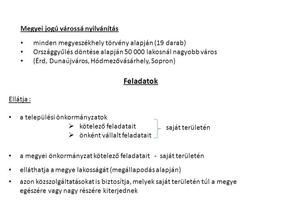 Megyei jogú várossá nyilvánítás minden megyeszékhely törvény alapján (19 darab) Országgyűlés döntése alapján 50 000 lakosnál nagyobb város (Érd, Dunaú