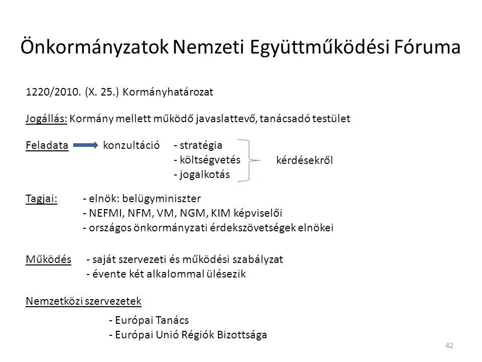 Önkormányzatok Nemzeti Együttműködési Fóruma 1220/2010. (X. 25.) Kormányhatározat Jogállás: Kormány mellett működő javaslattevő, tanácsadó testület Fe