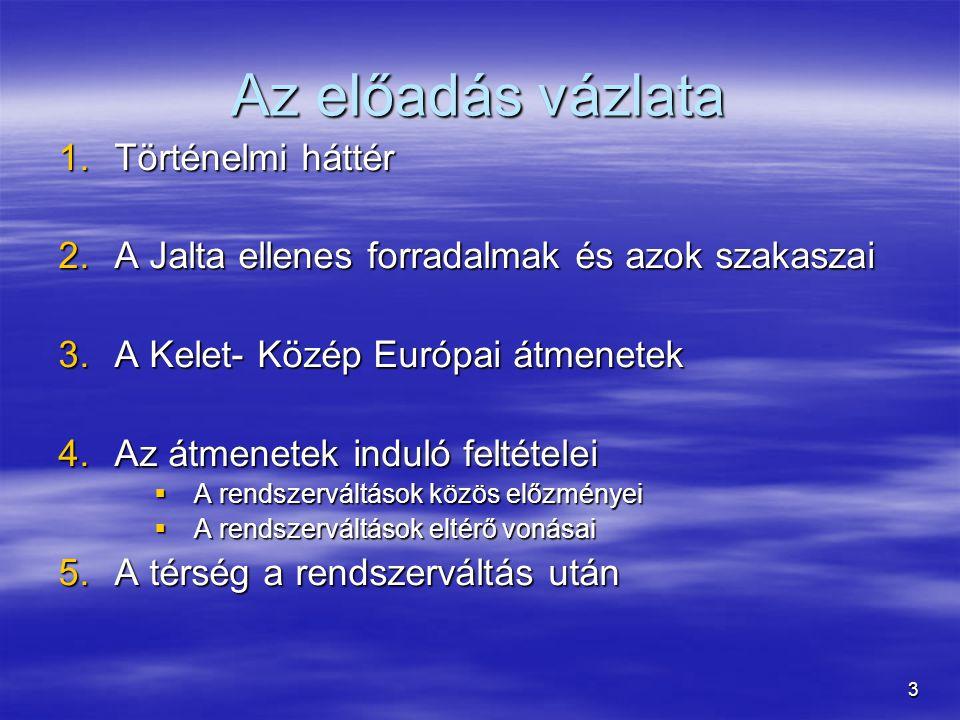 3 Az előadás vázlata 1.Történelmi háttér 2.A Jalta ellenes forradalmak és azok szakaszai 3.A Kelet- Közép Európai átmenetek 4.Az átmenetek induló felt