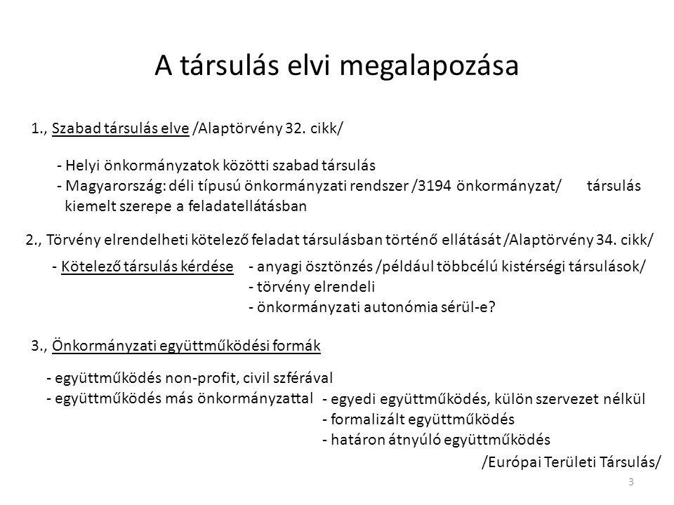 A társulás elvi megalapozása 1., Szabad társulás elve /Alaptörvény 32. cikk/ - Helyi önkormányzatok közötti szabad társulás - Magyarország: déli típus