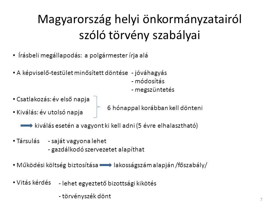 Magyarország helyi önkormányzatairól szóló törvény szabályai Írásbeli megállapodás: a polgármester írja alá A képviselő-testület minősített döntése- j