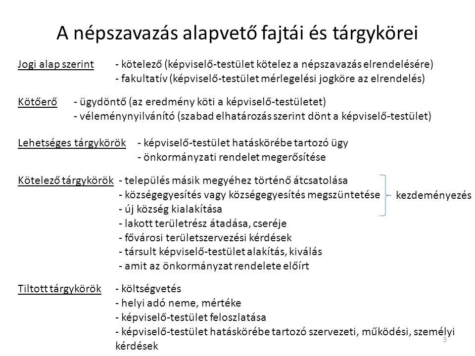 A népszavazás alapvető fajtái és tárgykörei Jogi alap szerint- kötelező (képviselő-testület kötelez a népszavazás elrendelésére) - fakultatív (képviselő-testület mérlegelési jogköre az elrendelés) Kötőerő- ügydöntő (az eredmény köti a képviselő-testületet) - véleménynyilvánító (szabad elhatározás szerint dönt a képviselő-testület) Lehetséges tárgykörök- képviselő-testület hatáskörébe tartozó ügy - önkormányzati rendelet megerősítése Kötelező tárgykörök- település másik megyéhez történő átcsatolása - községegyesítés vagy községegyesítés megszüntetése - új község kialakítása - lakott területrész átadása, cseréje - fővárosi területszervezési kérdések - társult képviselő-testület alakítás, kiválás - amit az önkormányzat rendelete előírt kezdeményezés Tiltott tárgykörök- költségvetés - helyi adó neme, mértéke - képviselő-testület feloszlatása - képviselő-testület hatáskörébe tartozó szervezeti, működési, személyi kérdések 3
