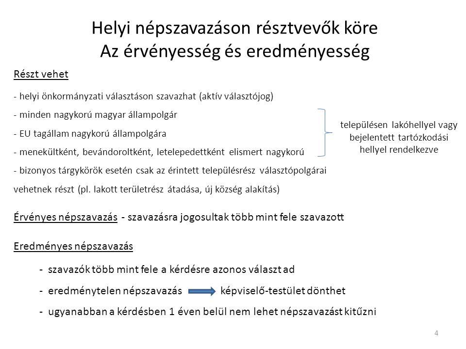 Helyi népszavazáson résztvevők köre Az érvényesség és eredményesség Részt vehet - helyi önkormányzati választáson szavazhat (aktív választójog) - minden nagykorú magyar állampolgár - EU tagállam nagykorú állampolgára - menekültként, bevándoroltként, letelepedettként elismert nagykorú - bizonyos tárgykörök esetén csak az érintett településrész választópolgárai vehetnek részt (pl.