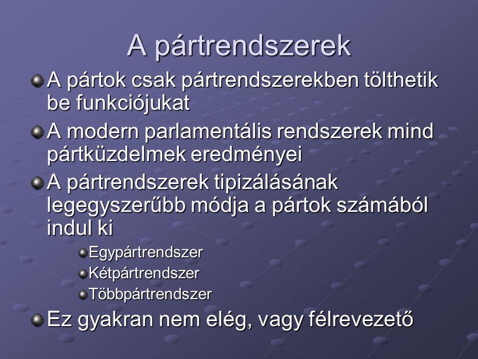 A pártrendszerek A pártok csak pártrendszerekben tölthetik be funkciójukat A modern parlamentális rendszerek mind pártküzdelmek eredményei A pártrends