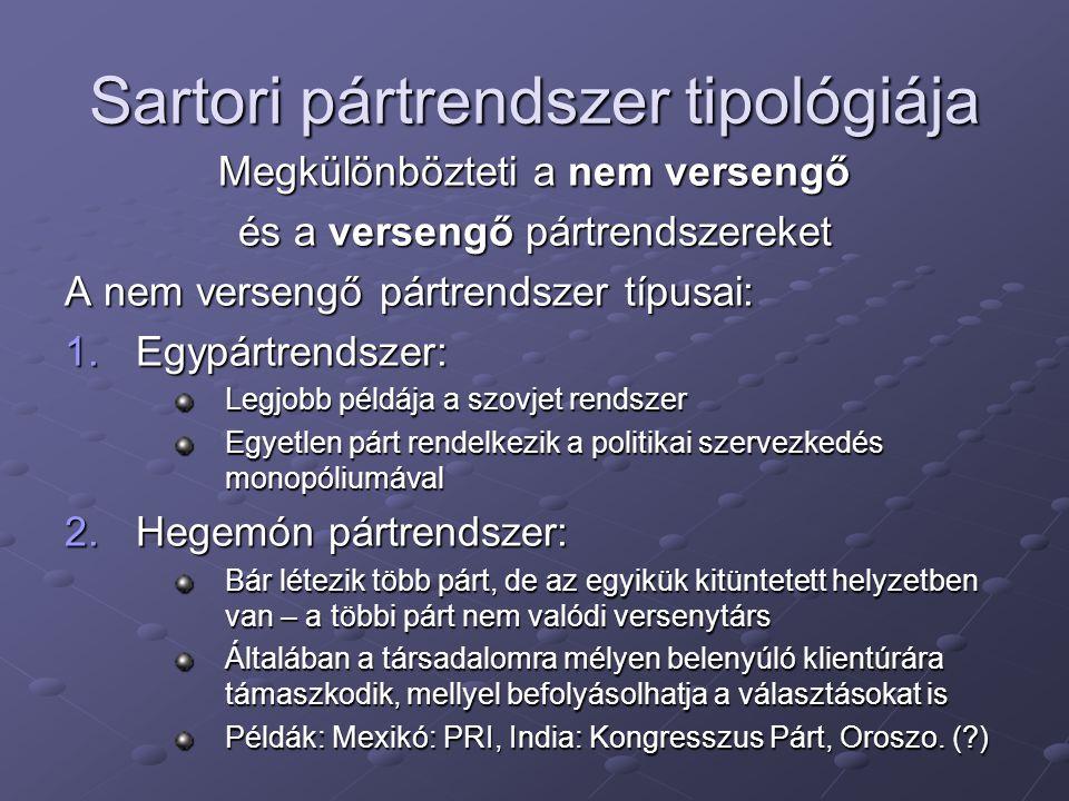 Sartori pártrendszer tipológiája Megkülönbözteti a nem versengő és a versengő pártrendszereket A nem versengő pártrendszer típusai: 1.Egypártrendszer: