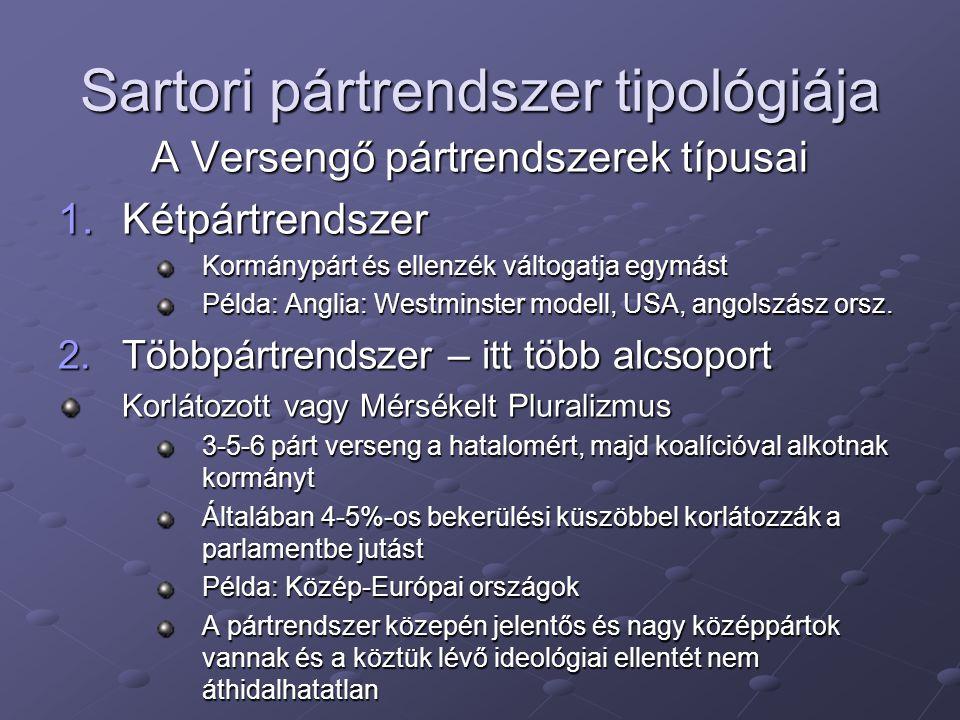 Sartori pártrendszer tipológiája A Versengő pártrendszerek típusai 1.Kétpártrendszer Kormánypárt és ellenzék váltogatja egymást Példa: Anglia: Westmin