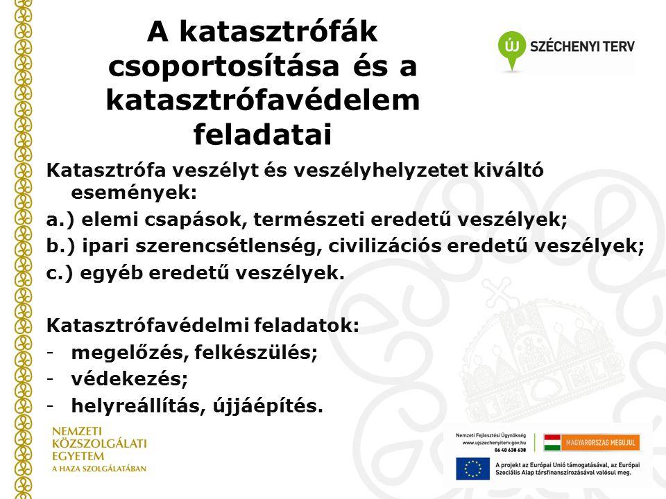 A katasztrófavédelem jogszabályi alapjai -Magyarország alaptörvénye.
