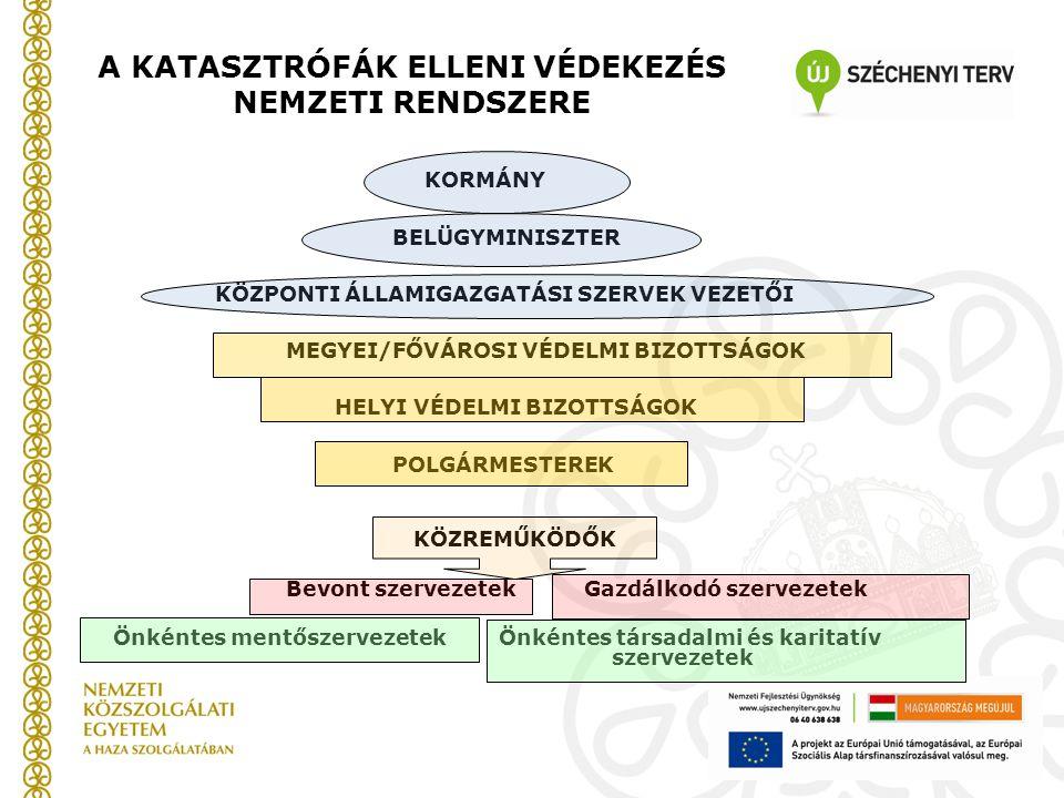 Jogorvoslati fórum tűzvédelmi szakhatósági ügyekben 1.