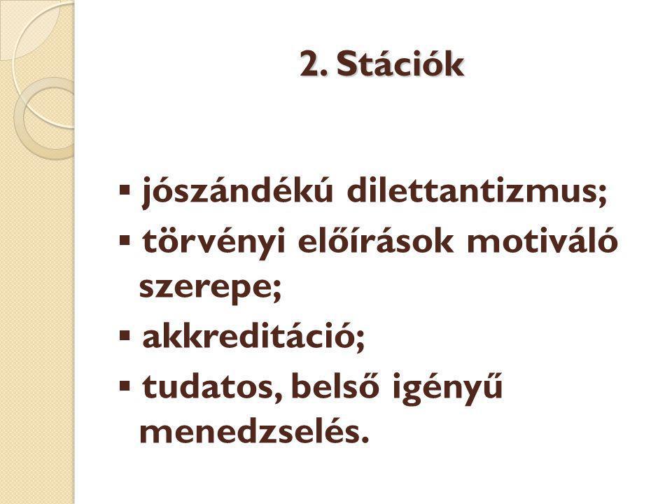 2. Stációk ▪ jószándékú dilettantizmus; ▪ törvényi előírások motiváló szerepe; ▪ akkreditáció; ▪ tudatos, belső igényű menedzselés.