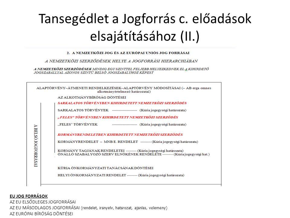 Tansegédlet a Jogforrás c. előadások elsajátításához (II.) EU JOG FORRÁSOK AZ EU ELSŐDLEGES JOGFORRÁSAI AZ EU MÁSODLAGOS JOGFORRÁSAI (rendelet, ir á n