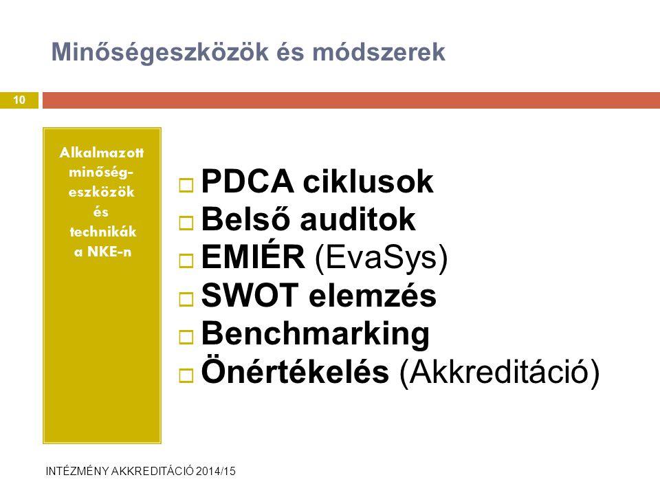 INTÉZMÉNY AKKREDITÁCIÓ 2014/15 Minőségeszközök és módszerek Alkalmazott minőség- eszközök és technikák a NKE-n  PDCA ciklusok  Belső auditok  EMIÉR (EvaSys)  SWOT elemzés  Benchmarking  Önértékelés (Akkreditáció) 10