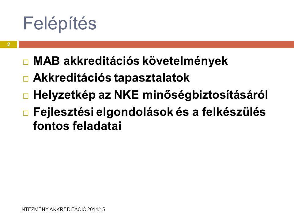 INTÉZMÉNY AKKREDITÁCIÓ 2014/15 Felépítés  MAB akkreditációs követelmények  Akkreditációs tapasztalatok  Helyzetkép az NKE minőségbiztosításáról  Fejlesztési elgondolások és a felkészülés fontos feladatai 2