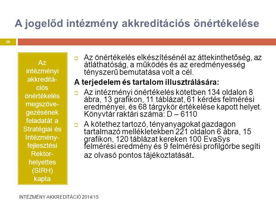INTÉZMÉNY AKKREDITÁCIÓ 2014/15 A jogelőd intézmény akkreditációs önértékelése Az intézményi akkreditá- ciós önértékelés megszöve- gezésének feladatát a Stratégiai és Intézmény- fejlesztési Rektor- helyettes (SIRH) kapta  Az önértékelés elkészítésénél az áttekinthetőség, az átláthatóság, a működés és az eredményesség tényszerű bemutatása volt a cél.