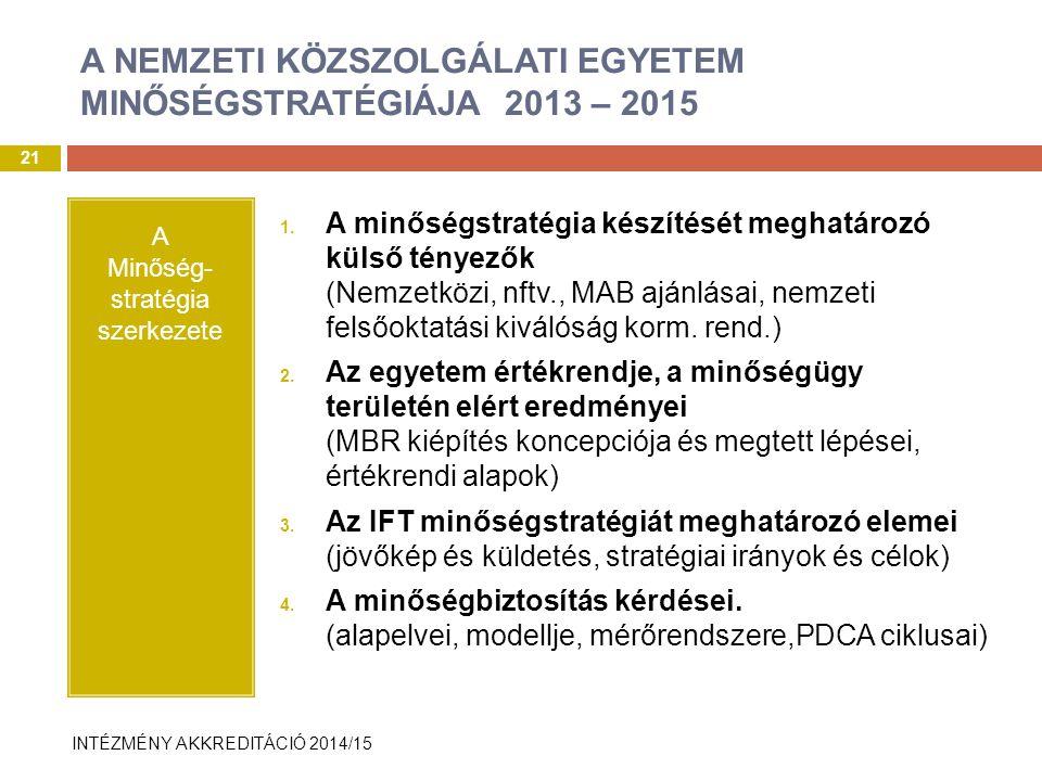 INTÉZMÉNY AKKREDITÁCIÓ 2014/15 A NEMZETI KÖZSZOLGÁLATI EGYETEM MINŐSÉGSTRATÉGIÁJA 2013 – 2015 A Minőség- stratégia szerkezete 1.
