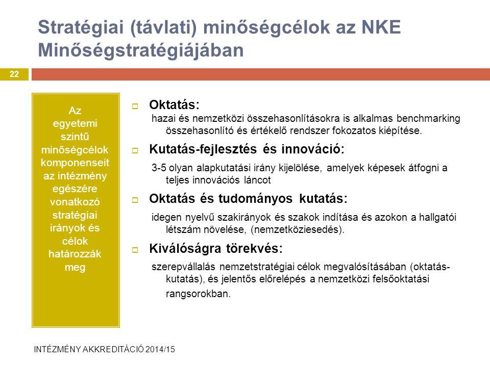 INTÉZMÉNY AKKREDITÁCIÓ 2014/15 Stratégiai (távlati) minőségcélok az NKE Minőségstratégiájában Az egyetemi szintű minőségcélok komponenseit az intézmény egészére vonatkozó stratégiai irányok és célok határozzák meg  Oktatás: hazai és nemzetközi összehasonlításokra is alkalmas benchmarking összehasonlító és értékelő rendszer fokozatos kiépítése.