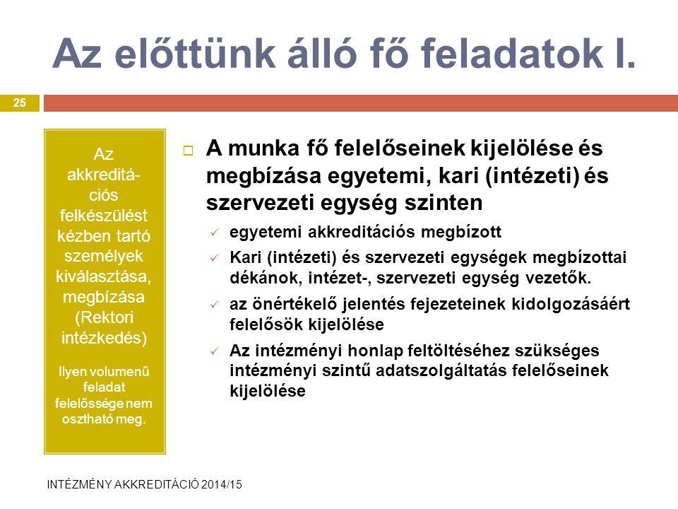 INTÉZMÉNY AKKREDITÁCIÓ 2014/15 Az előttünk álló fő feladatok I.