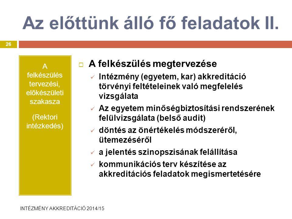 INTÉZMÉNY AKKREDITÁCIÓ 2014/15 Az előttünk álló fő feladatok II.