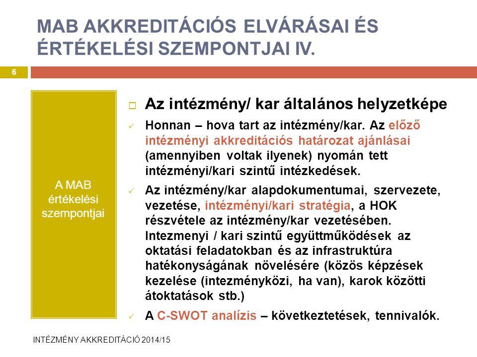 INTÉZMÉNY AKKREDITÁCIÓ 2014/15 MAB AKKREDITÁCIÓS ELVÁRÁSAI ÉS ÉRTÉKELÉSI SZEMPONTJAI IV.