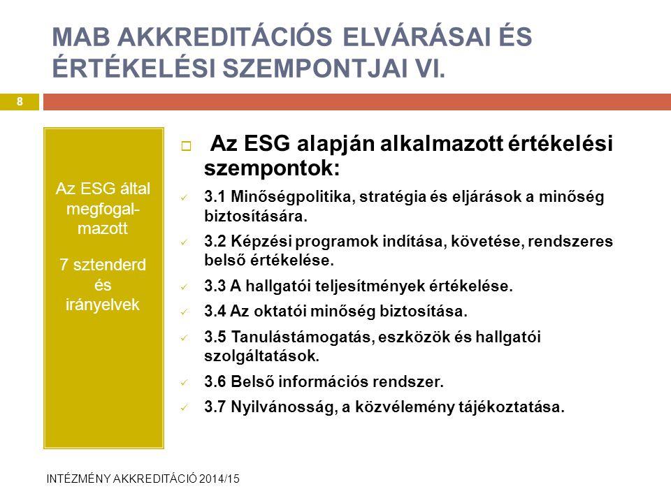 INTÉZMÉNY AKKREDITÁCIÓ 2014/15 Az ESG által megfogal- mazott 7 sztenderd és irányelvek  Az ESG alapján alkalmazott értékelési szempontok: 3.1 Minőségpolitika, stratégia és eljárások a minőség biztosítására.