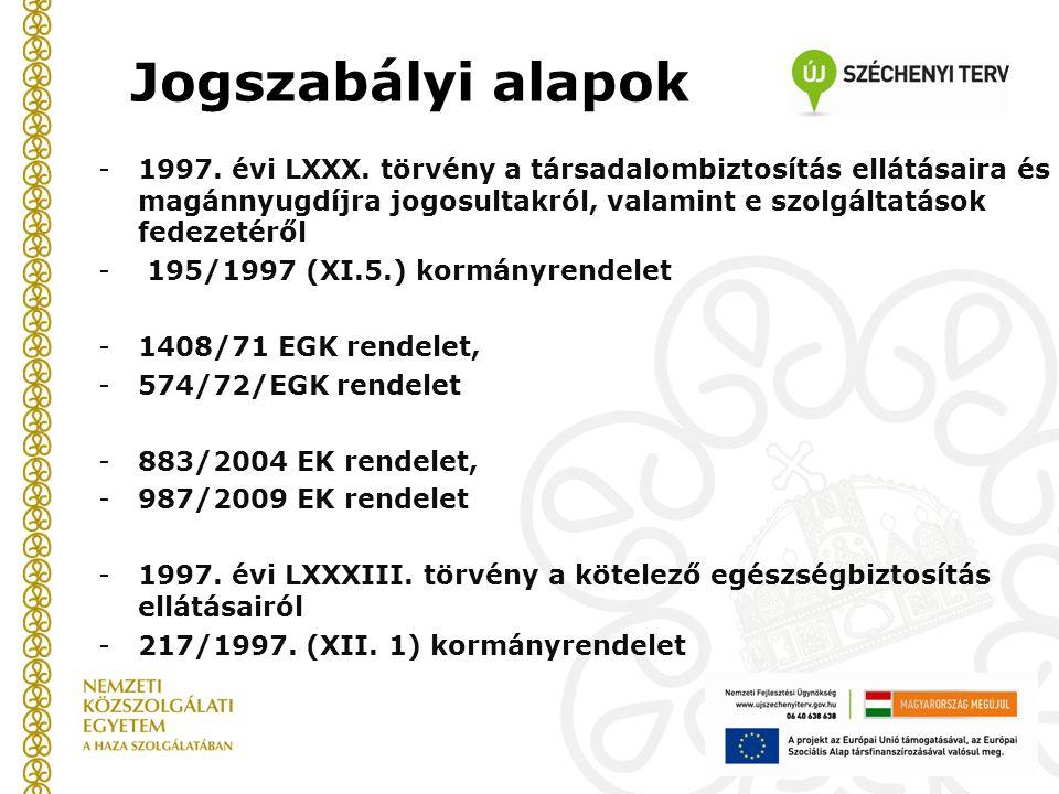 Jogszabályi alapok -1997. évi LXXX. törvény a társadalombiztosítás ellátásaira és a magánnyugdíjra jogosultakról, valamint e szolgáltatások fedezetérő