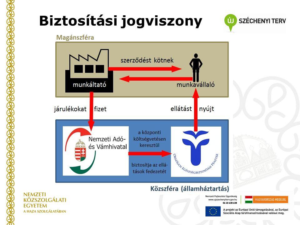 Főszabály:  Külföldi személy jelenleg fizetőkötelezettség mellett veheti igénybe az ellátásokat Magyarországon (87/2004.