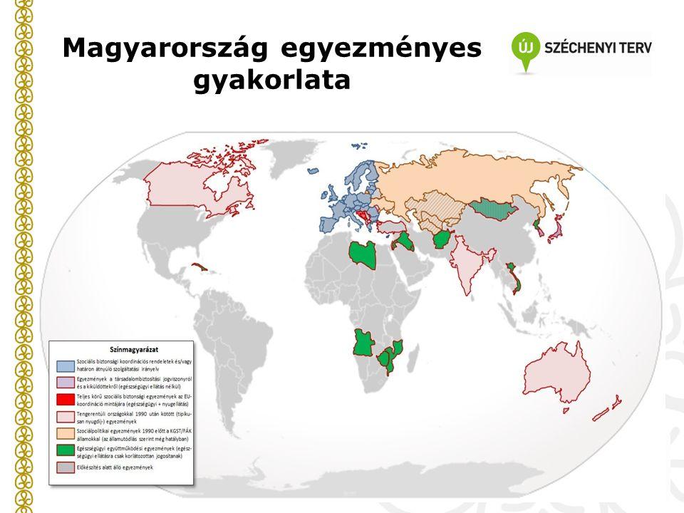 Magyarország egyezményes gyakorlata