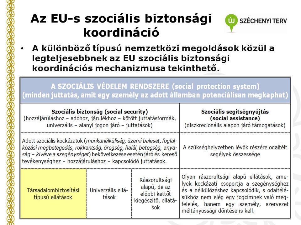 Az EU-s szociális biztonsági koordináció A különböző típusú nemzetközi megoldások közül a legteljesebbnek az EU szociális biztonsági koordinációs mech