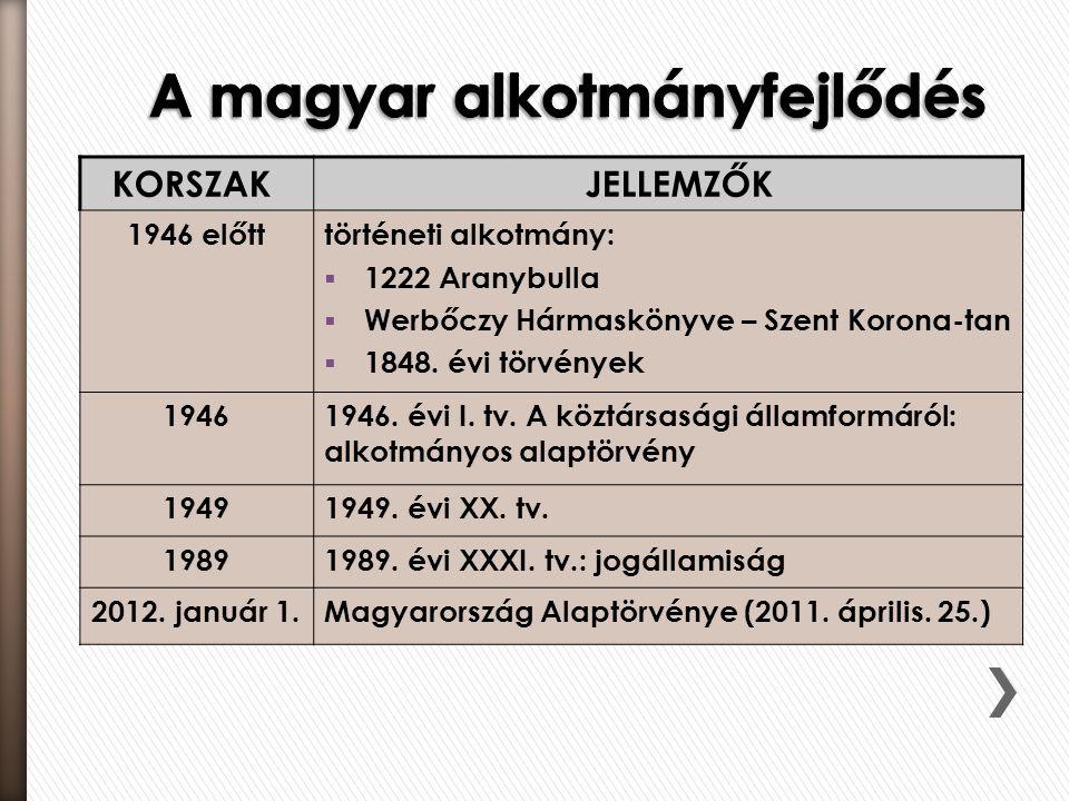 KORSZAKJELLEMZŐK 1946 előtttörténeti alkotmány:  1222 Aranybulla  Werbőczy Hármaskönyve – Szent Korona-tan  1848. évi törvények 19461946. évi I. tv