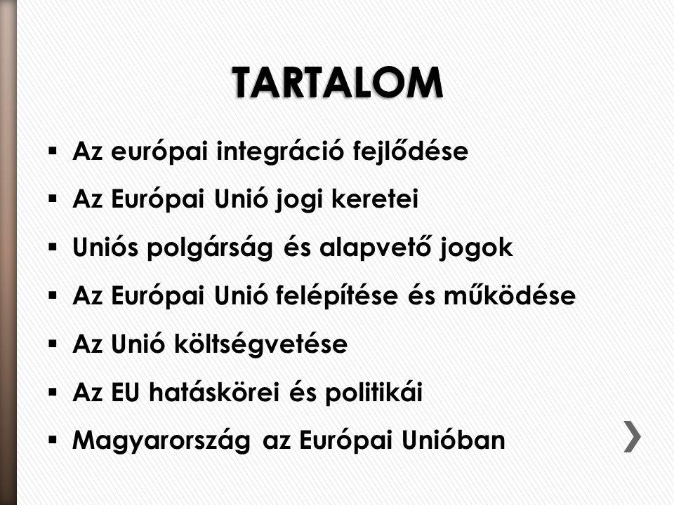  Az európai integráció fejlődése  Az Európai Unió jogi keretei  Uniós polgárság és alapvető jogok  Az Európai Unió felépítése és működése  Az Unió költségvetése  Az EU hatáskörei és politikái  Magyarország az Európai Unióban