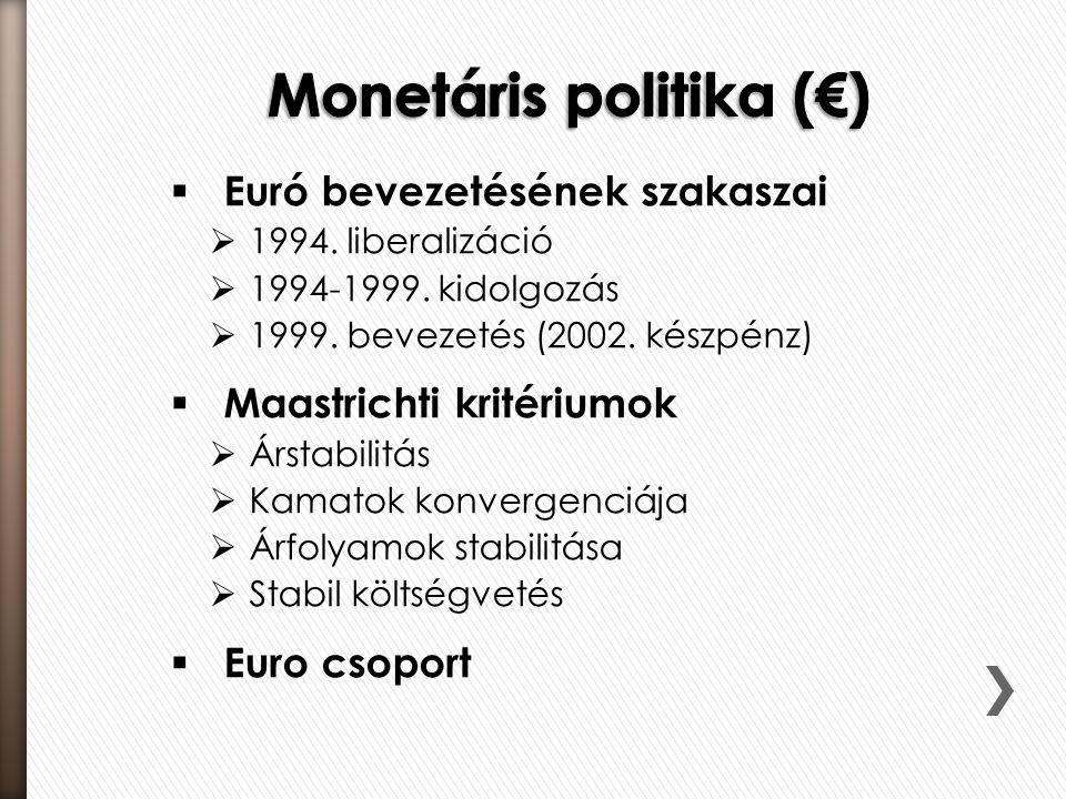  Euró bevezetésének szakaszai  1994.liberalizáció  1994-1999.