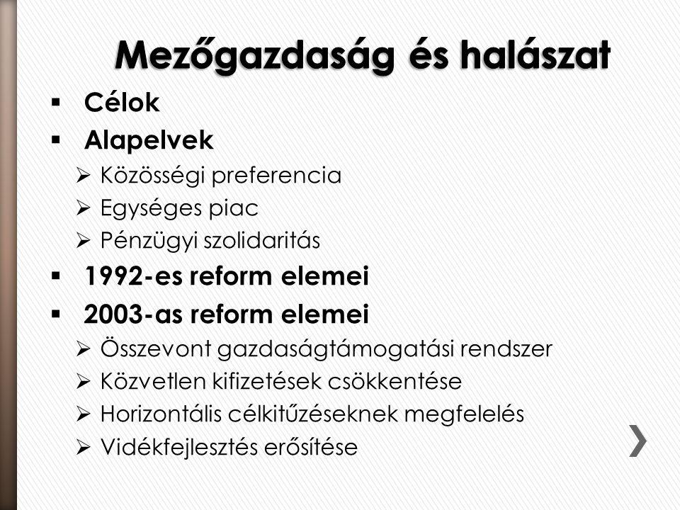  Célok  Alapelvek  Közösségi preferencia  Egységes piac  Pénzügyi szolidaritás  1992-es reform elemei  2003-as reform elemei  Összevont gazdaságtámogatási rendszer  Közvetlen kifizetések csökkentése  Horizontális célkitűzéseknek megfelelés  Vidékfejlesztés erősítése