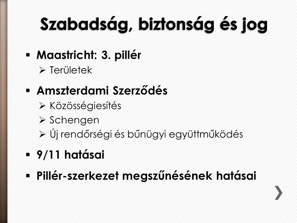  Maastricht: 3.