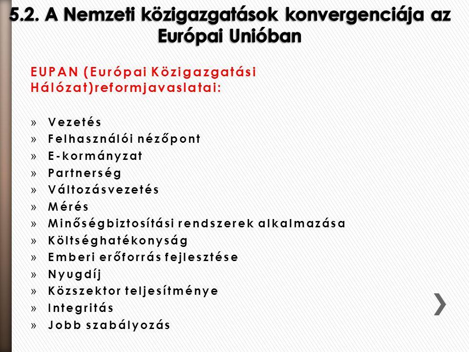EUPAN (Európai Közigazgatási Hálózat)reformjavaslatai: » Vezetés » Felhasználói nézőpont » E-kormányzat » Partnerség » Változásvezetés » Mérés » Minős