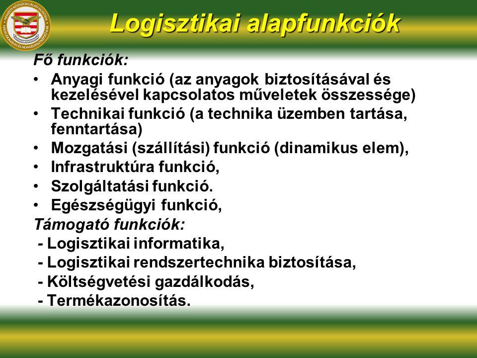Logisztikai alapfunkciók Fő funkciók: Anyagi funkció (az anyagok biztosításával és kezelésével kapcsolatos műveletek összessége) Technikai funkció (a