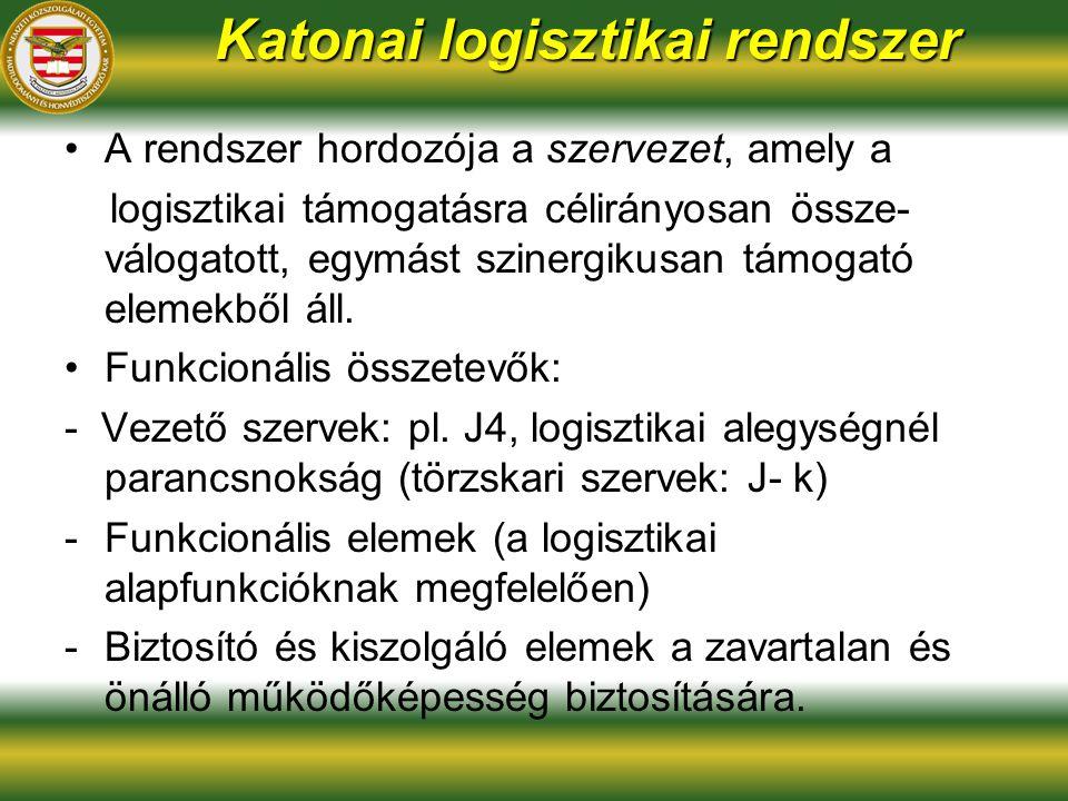 Katonai logisztikai rendszer A rendszer hordozója a szervezet, amely a logisztikai támogatásra célirányosan össze- válogatott, egymást szinergikusan t