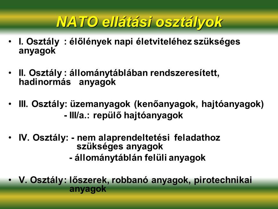 NATO ellátási osztályok I. Osztály: élőlények napi életviteléhez szükséges anyagok II. Osztály: állománytáblában rendszeresített, hadinormás anyagok I