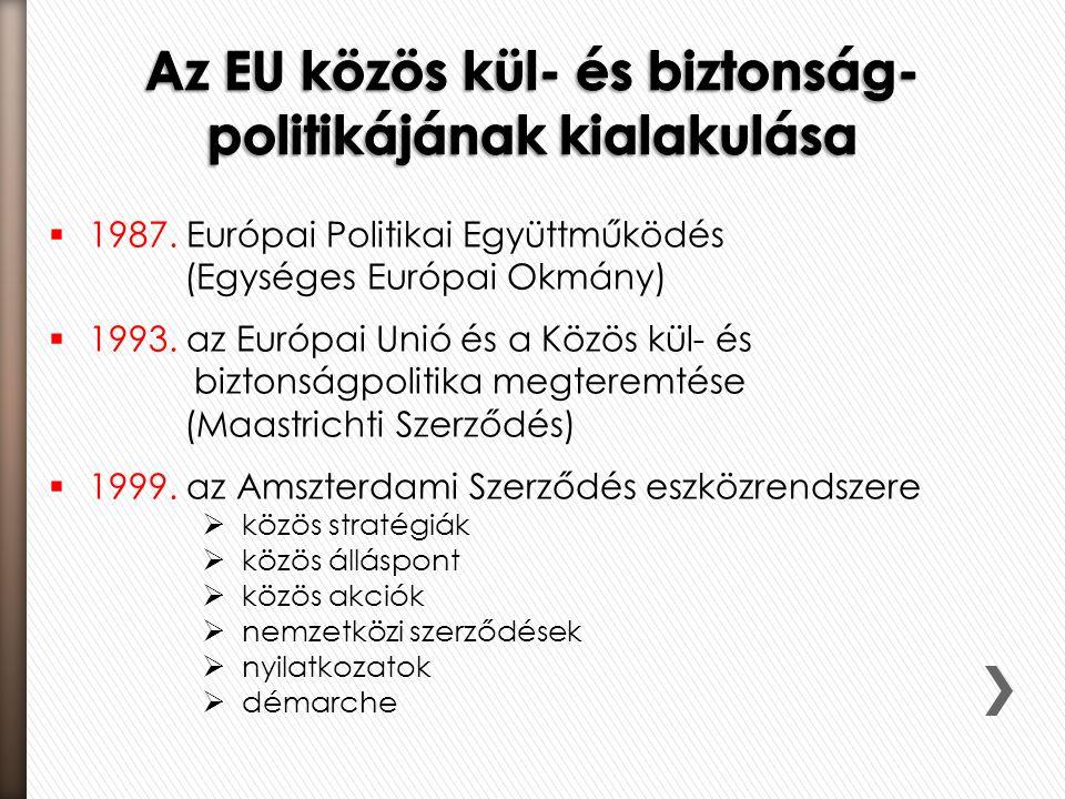  1987.Európai Politikai Együttműködés (Egységes Európai Okmány)  1993.