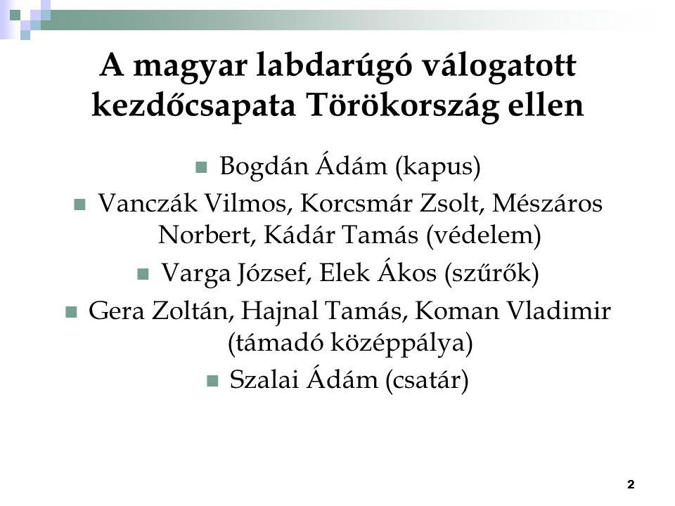 A magyar labdarúgó válogatott kezdőcsapata Törökország ellen Bogdán Ádám (kapus) Vanczák Vilmos, Korcsmár Zsolt, Mészáros Norbert, Kádár Tamás (védele