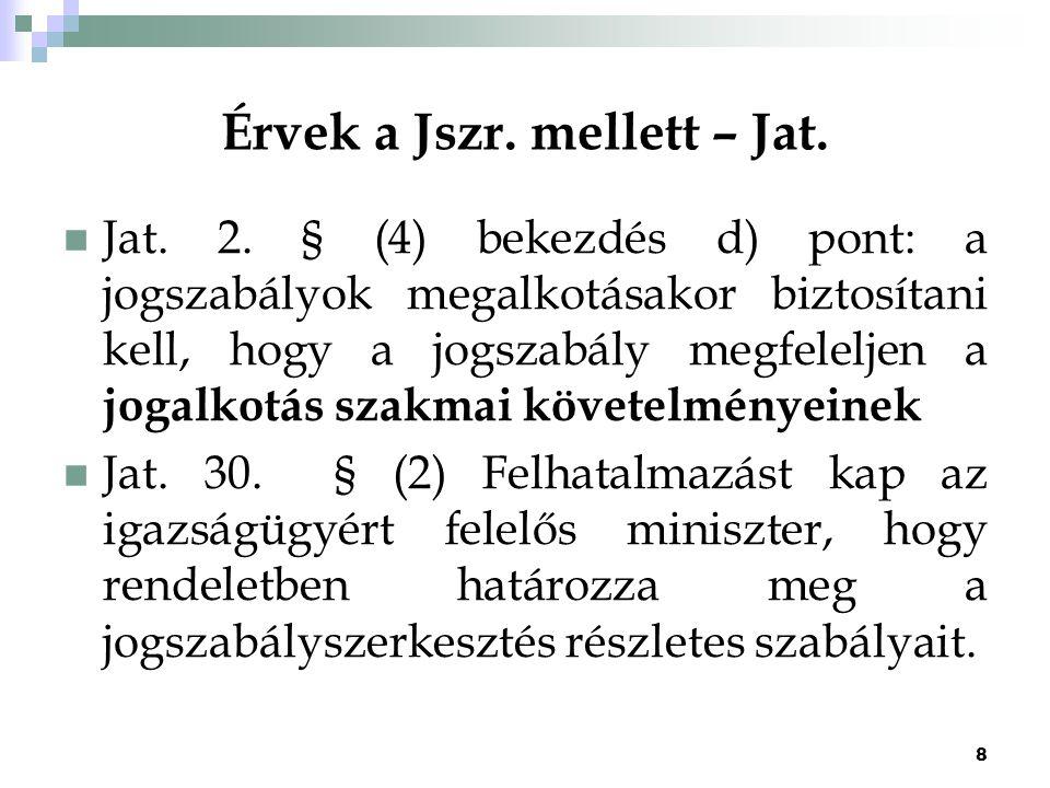 Érvek a Jszr. mellett – Jat. Jat. 2. § (4) bekezdés d) pont: a jogszabályok megalkotásakor biztosítani kell, hogy a jogszabály megfeleljen a jogalkotá
