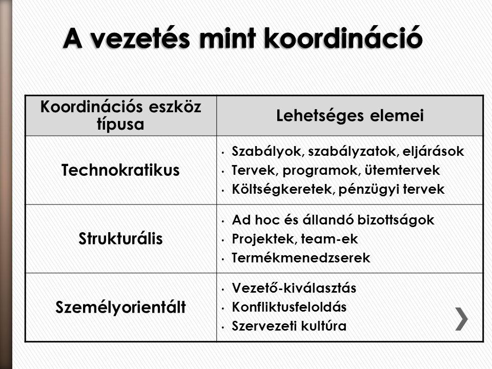 Koordinációs eszköz típusa Lehetséges elemei Technokratikus Szabályok, szabályzatok, eljárások Tervek, programok, ütemtervek Költségkeretek, pénzügyi