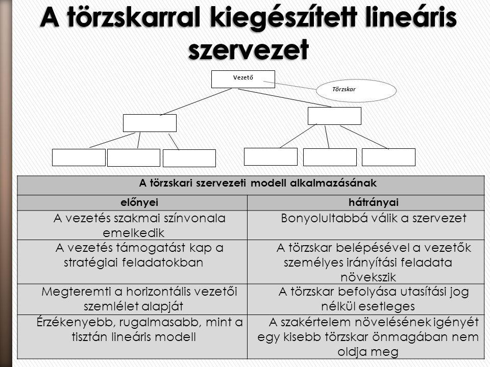 Vezető Törzskar A törzskari szervezeti modell alkalmazásának előnyeihátrányai A vezetés szakmai színvonala emelkedik Bonyolultabbá válik a szervezet A