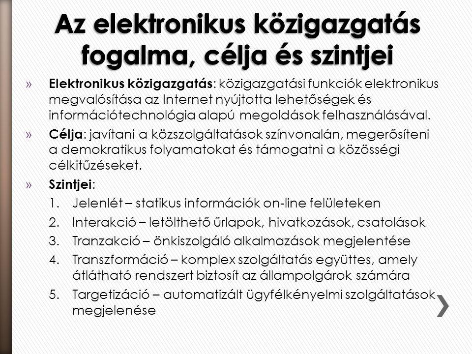 » Elektronikus közigazgatás : közigazgatási funkciók elektronikus megvalósítása az Internet nyújtotta lehetőségek és információtechnológia alapú megol