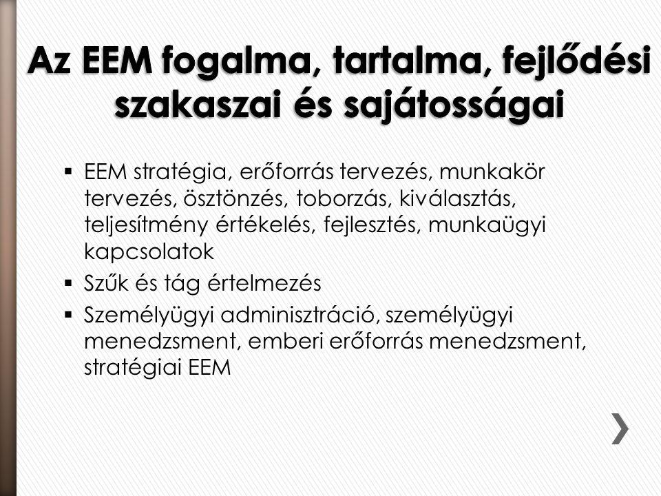  EEM stratégia, erőforrás tervezés, munkakör tervezés, ösztönzés, toborzás, kiválasztás, teljesítmény értékelés, fejlesztés, munkaügyi kapcsolatok 