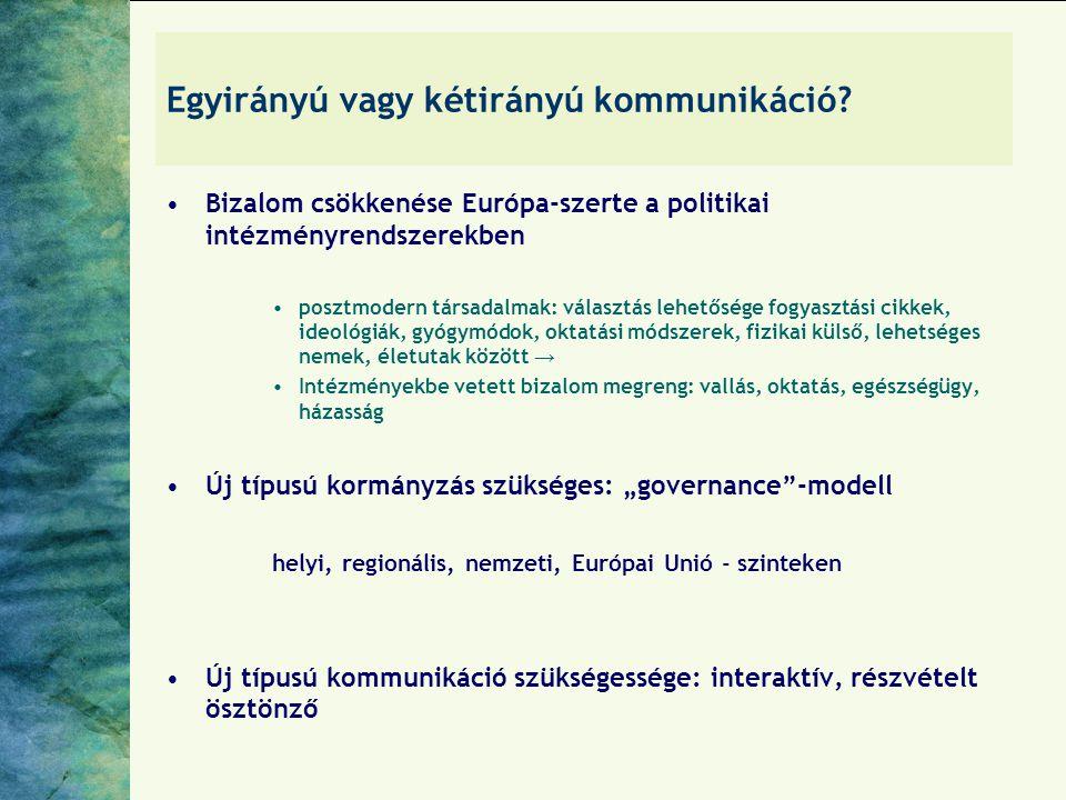 Egyirányú vagy kétirányú kommunikáció? Bizalom csökkenése Európa-szerte a politikai intézményrendszerekben posztmodern társadalmak: választás lehetősé