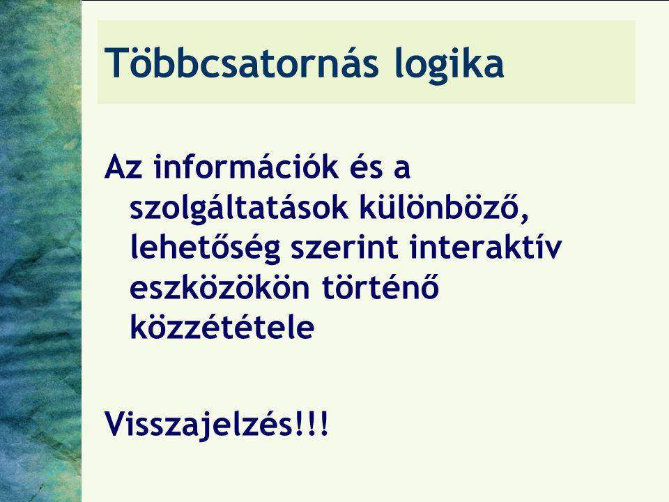 Többcsatornás logika Az információk és a szolgáltatások különböző, lehetőség szerint interaktív eszközökön történő közzététele Visszajelzés!!!