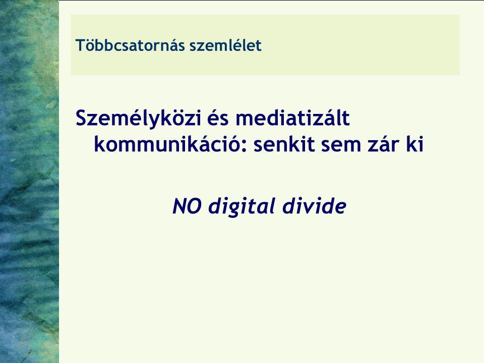 Többcsatornás szemlélet Személyközi és mediatizált kommunikáció: senkit sem zár ki NO digital divide
