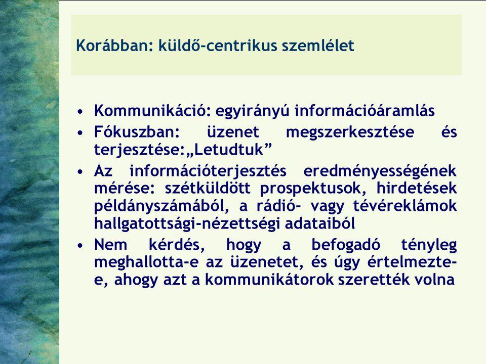 """Korábban: küldő-centrikus szemlélet Kommunikáció: egyirányú információáramlás Fókuszban: üzenet megszerkesztése és terjesztése:""""Letudtuk"""" Az informáci"""