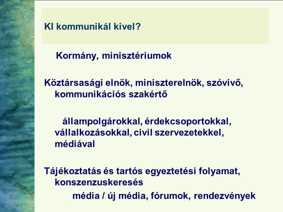 KI kommunikál kivel? Kormány, minisztériumok Köztársasági elnök, miniszterelnök, szóvivő, kommunikációs szakértő állampolgárokkal, érdekcsoportokkal,
